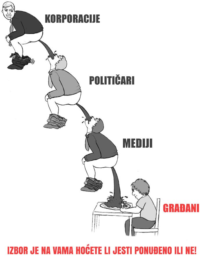 Novinarstvo na raskršću | Ilustracija Global Media Planet INFO