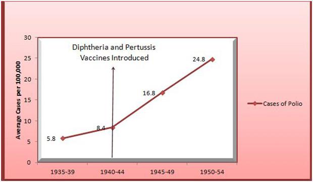 Figure-1-Polio-copy1