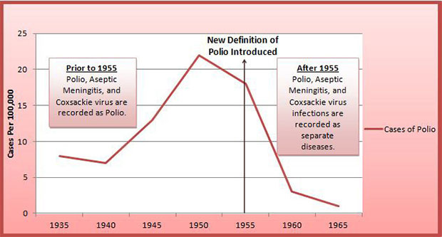 Figure-5-Polio