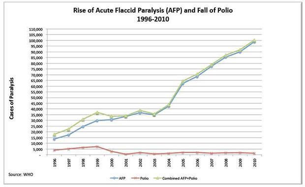 akutna-flakcidna-paraliza-2