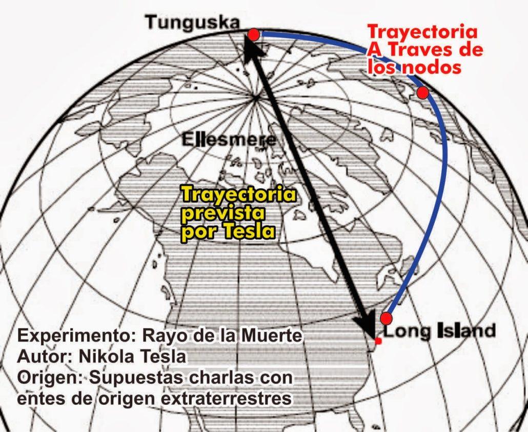 Tunguska - od Long Island-a do Tunguska oblasti za Teslu nije bio neki problem - putanja