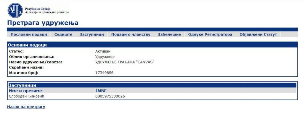 CANVAS OTPOR Slobodan Djinovic APR