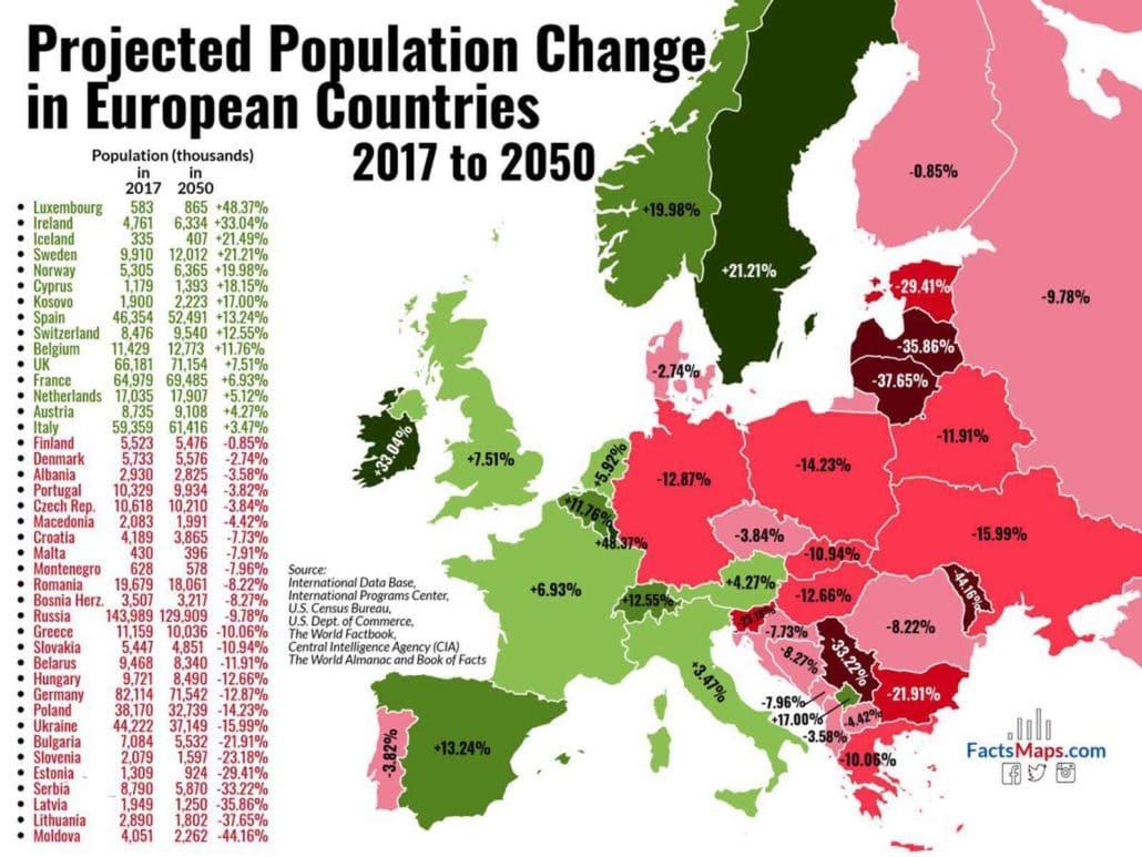 Depopulation Project in Europe Countries 2017 to 2050